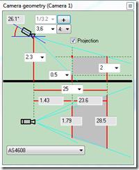 Surveillance camera geometry parameters
