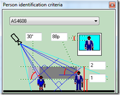 Video CAD settings for identify quality CCTV