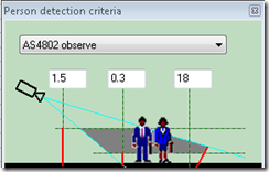 Video CAD settings for Observe quality CCTV