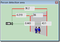 Video CAD model of coverage for Observe quality CCTV