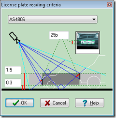 Video CAD settings for NPR quality CCTV